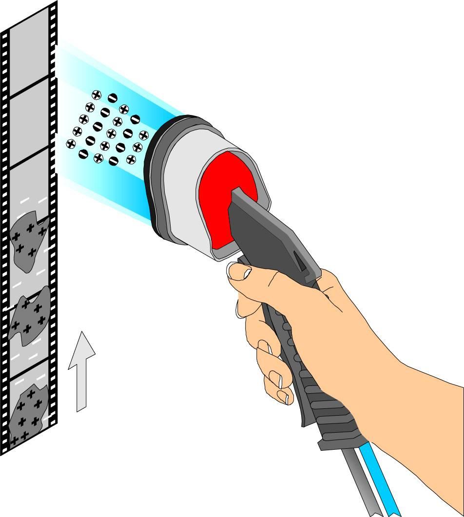 Liminer l 39 lectricit statique et d poussi rage par ionisation france amg solution jlh mesure - Comment enlever l electricite statique ...